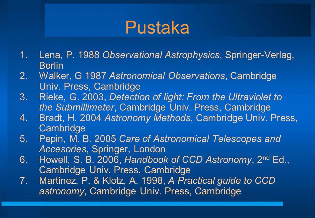 Pustaka 1.Lena, P. 1988 Observational Astrophysics, Springer-Verlag, Berlin 2.Walker, G 1987 Astronomical Observations, Cambridge Univ. Press, Cambrid