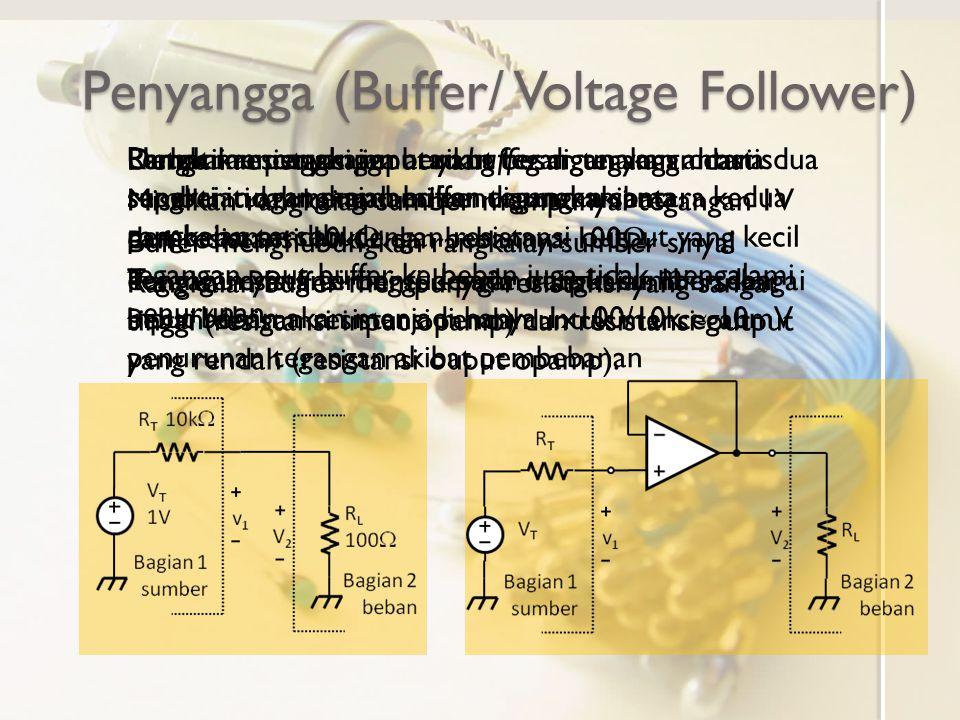 Penyangga (Buffer/ Voltage Follower) Rangkaian penyangga atau buffer digunakan antara dua rangkaian agar memberikan tegangan sama Buffer menghubungkan rangkaian sumber sinyal dengan resistansi tinggi dengan rangkaian lain sebagai beban dengan resistansi rendah untuk mencegah penurunan tegangan akibat pembebanan Perhatikan rangkaian berikut Misalkan rangkaian sumber mempunyai tegangan 1V dan resistansi 10k  dan bebannya 100 .