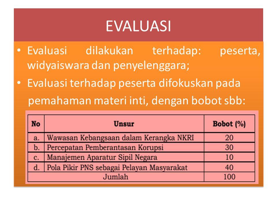 EVALUASI Evaluasi dilakukan terhadap: peserta, widyaiswara dan penyelenggara; Evaluasi terhadap peserta difokuskan pada pemahaman materi inti, dengan