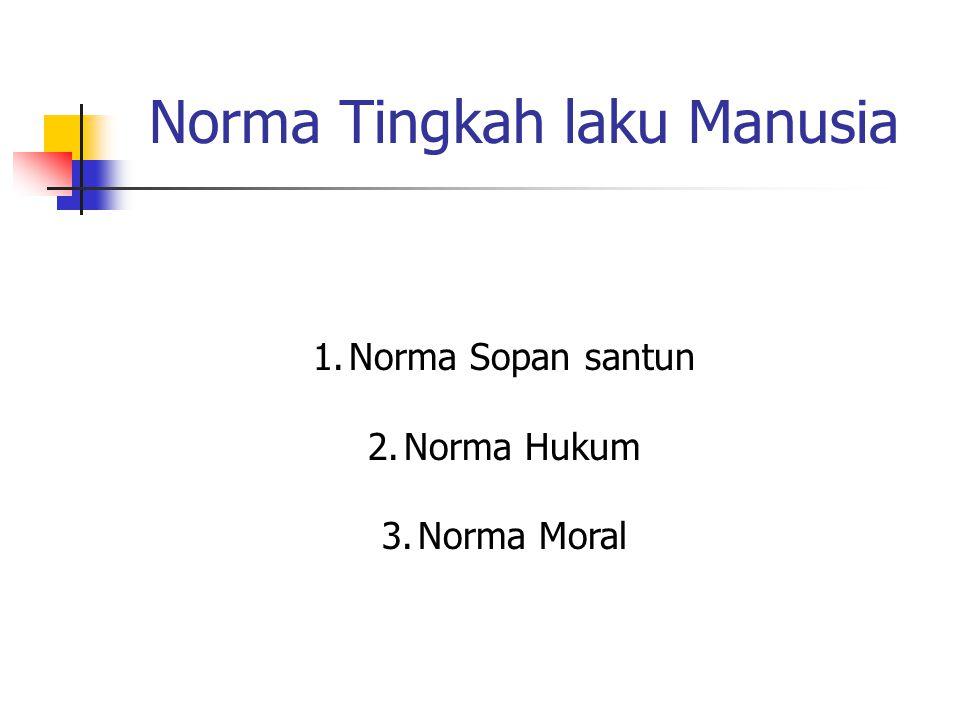 Norma Tingkah laku Manusia 1.Norma Sopan santun 2.Norma Hukum 3.Norma Moral