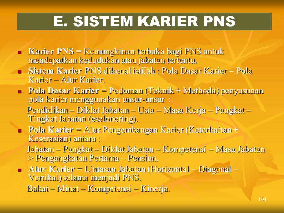 100 2. SISTEM PENGHARGAAN ( PP Nomor 25 Tahun 1994 ) Penghargaan diberikan kepada PNS yang telah berjasa- prestasi kerja luar biasa baiknya kepada Neg