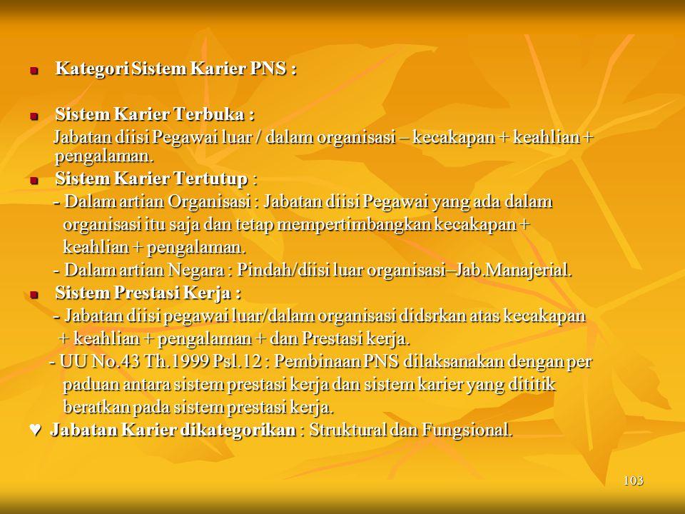 102 Manfaat Pola Karier : Manfaat Pola Karier : PNS : PNS : ♥ Kesadaran : ♥ Kesadaran : - keterampilan + Kemampuan + Kekuatan + Kelemahan > Kinerja. -