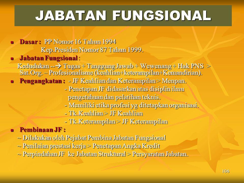 105 Perpindahan Jabatan Struktural : Perpindahan Jabatan Struktural : ~ Memperluas pengalaman + Kemampuan + Kepentingan dinas. ~ Memperluas pengalaman