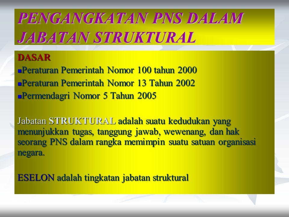 Kenaikan pangkat ANUMERTA Diberikan kepada PNS yang tewas ( meninggal dalam dan karena melaksanakan tugas kewajibannya) Kenaikan Pangkat PENGABDIAN. D
