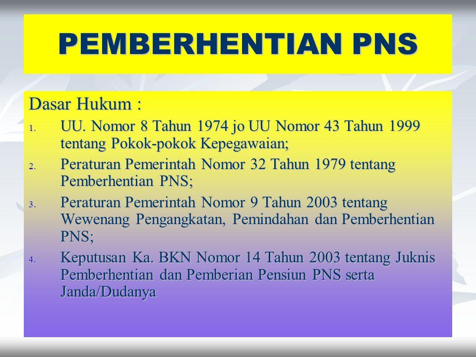 SASARAN DIKLAT : Terwujudnya PNS yg memiliki kompetensi yg sesuai dengan persyaratan jabatan masing-masing Jenis Diklat terdiri dari : 1. Diklat Praja