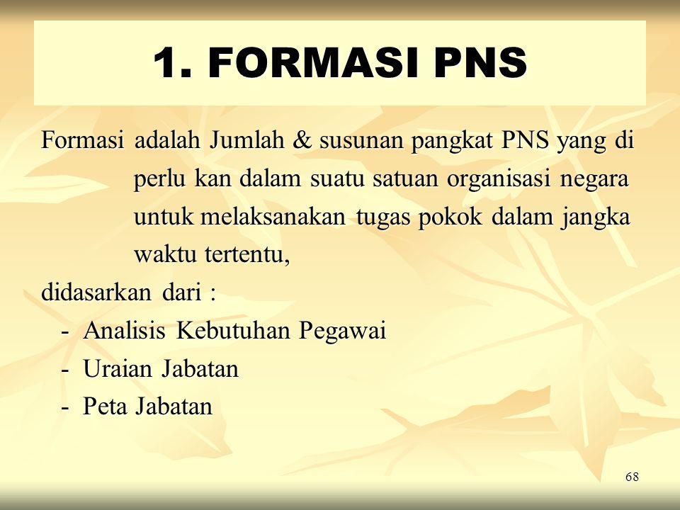 67 B. SISTEM REKRUITMEN PNS 1. FORMASI PNS PP Nomor 97 Tahun 2000 PP Nomor 54 Tahun 2003 2. PENGADAAN PNS PP Nomor 98 Tahun 2000 PP Nomor 11 Tahun 200