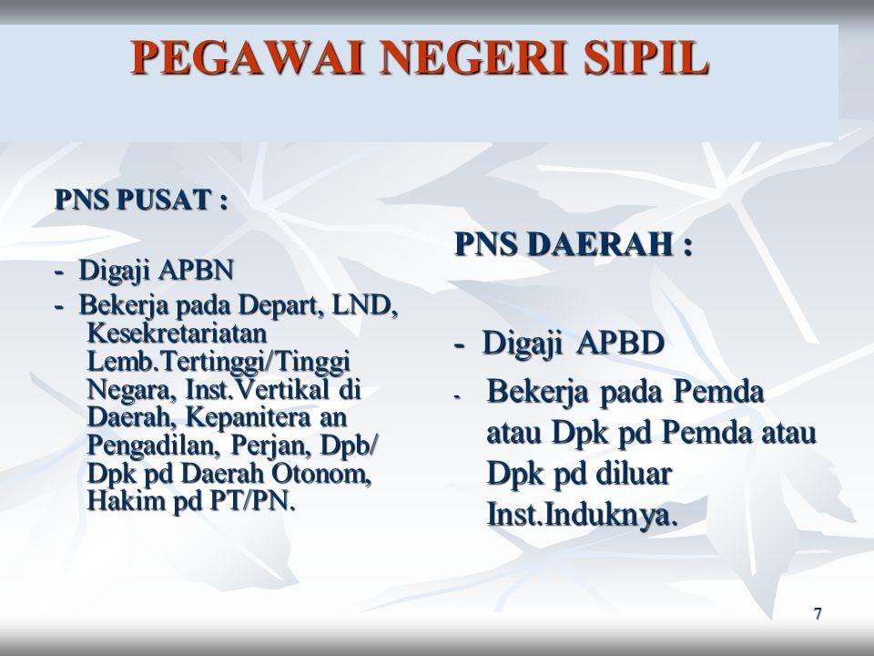 77 PENGANGKATAN CPNS Pelamar yang lulus diangkat menjadi CPNS oleh PPK -- diteruskan ke BKN -- NIP.