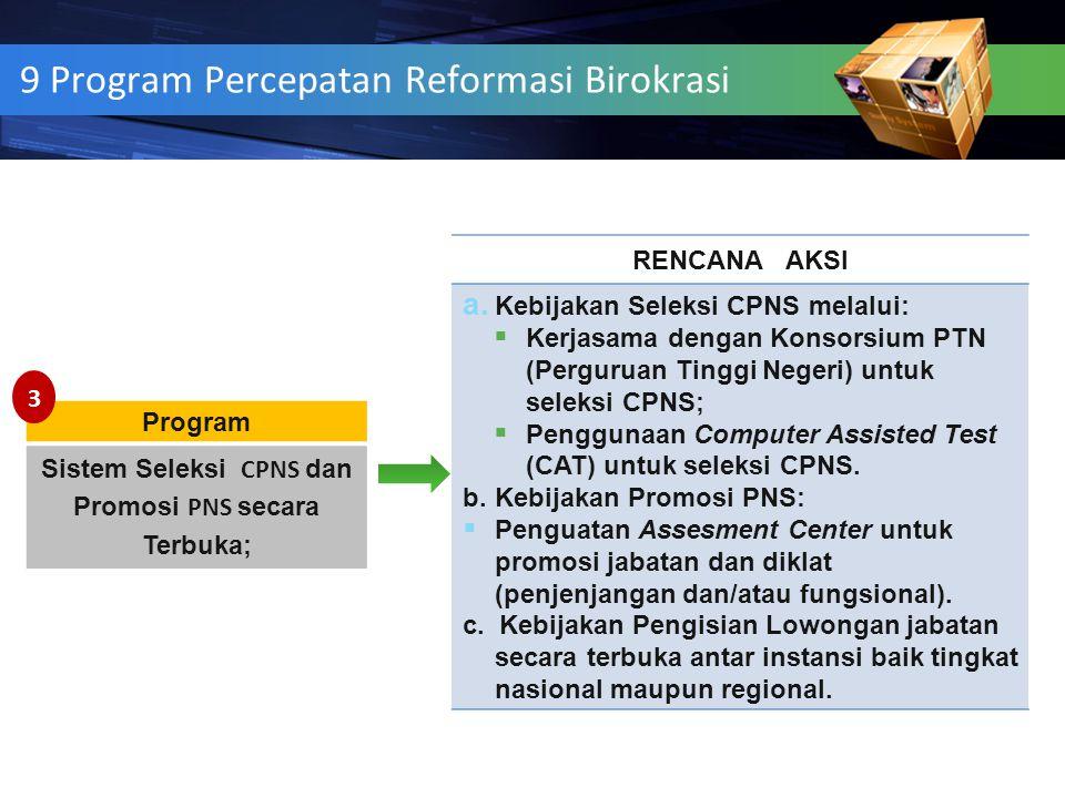9 Program Percepatan Reformasi Birokrasi Program Sistem Seleksi CPNS dan Promosi PNS secara Terbuka; RENCANA AKSI a. Kebijakan Seleksi CPNS melalui: 