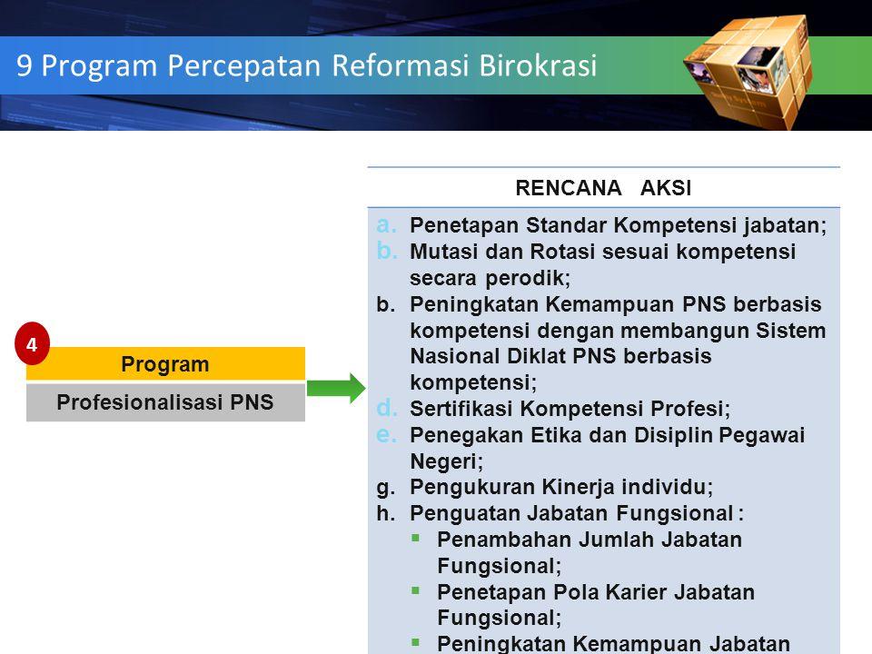 9 Program Percepatan Reformasi Birokrasi Program Profesionalisasi PNS RENCANA AKSI a. Penetapan Standar Kompetensi jabatan; b. Mutasi dan Rotasi sesua