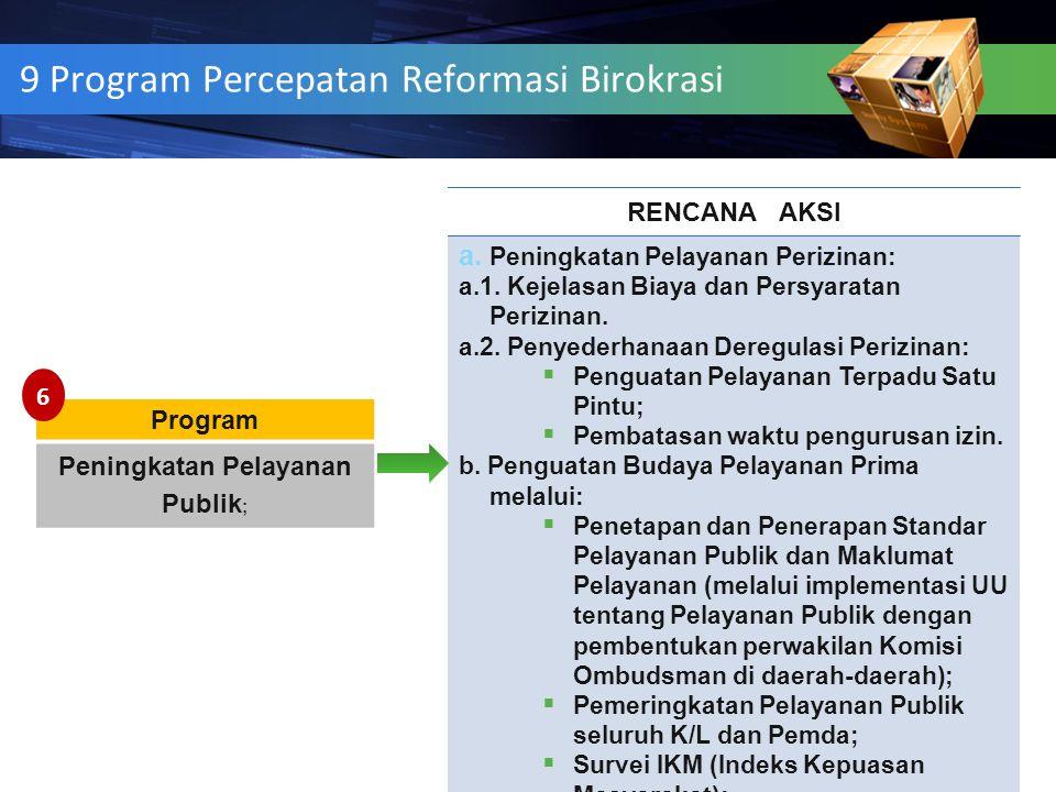 9 Program Percepatan Reformasi Birokrasi Program Peningkatan Pelayanan Publik ; RENCANA AKSI a. Peningkatan Pelayanan Perizinan: a.1. Kejelasan Biaya