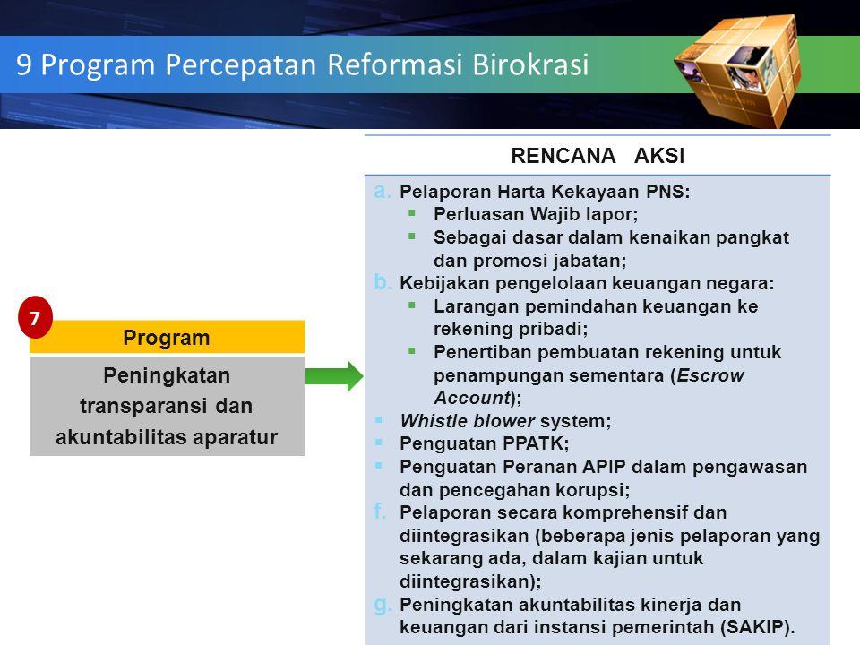 14 9 Program Percepatan Reformasi Birokrasi Program Peningkatan transparansi dan akuntabilitas aparatur RENCANA AKSI a. Pelaporan Harta Kekayaan PNS: