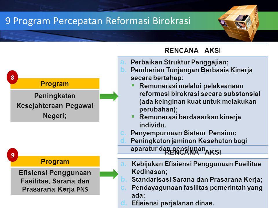15 9 Program Percepatan Reformasi Birokrasi Program Peningkatan Kesejahteraan Pegawai Negeri; RENCANA AKSI a. Perbaikan Struktur Penggajian; b. Pember