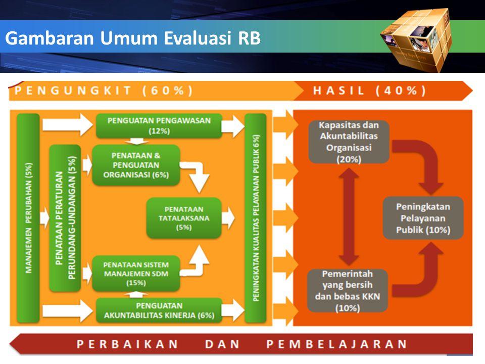 16 Gambaran Umum Evaluasi RB