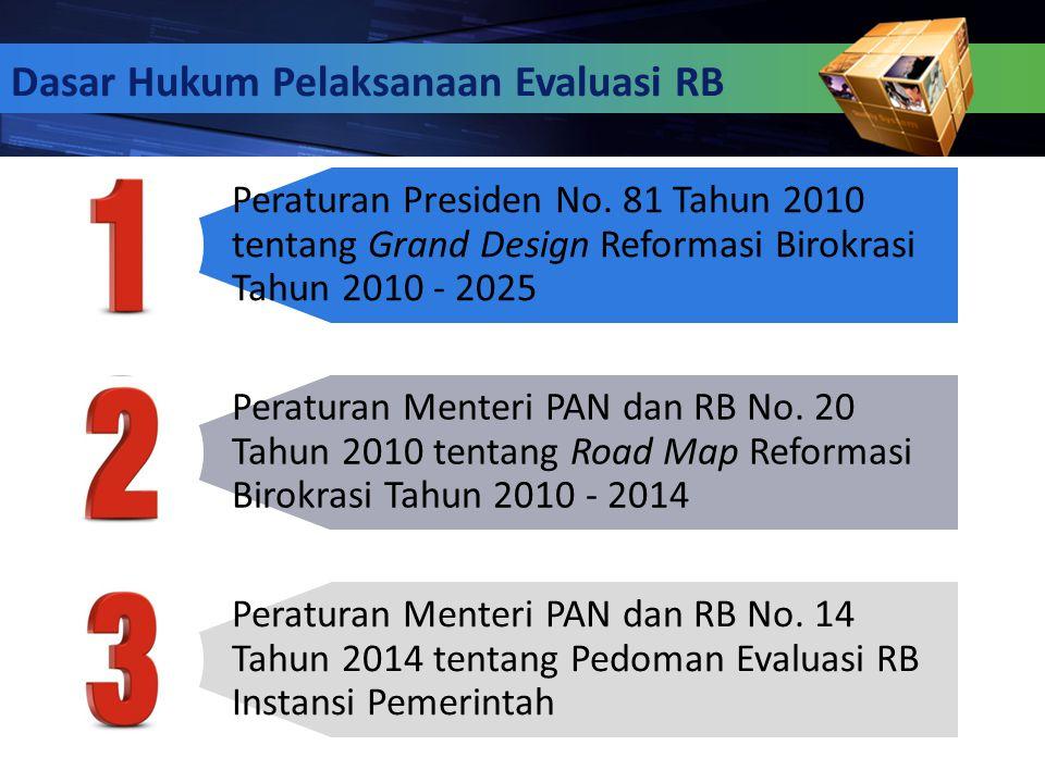 17 Dasar Hukum Pelaksanaan Evaluasi RB Peraturan Presiden No. 81 Tahun 2010 tentang Grand Design Reformasi Birokrasi Tahun 2010 - 2025 Peraturan Mente