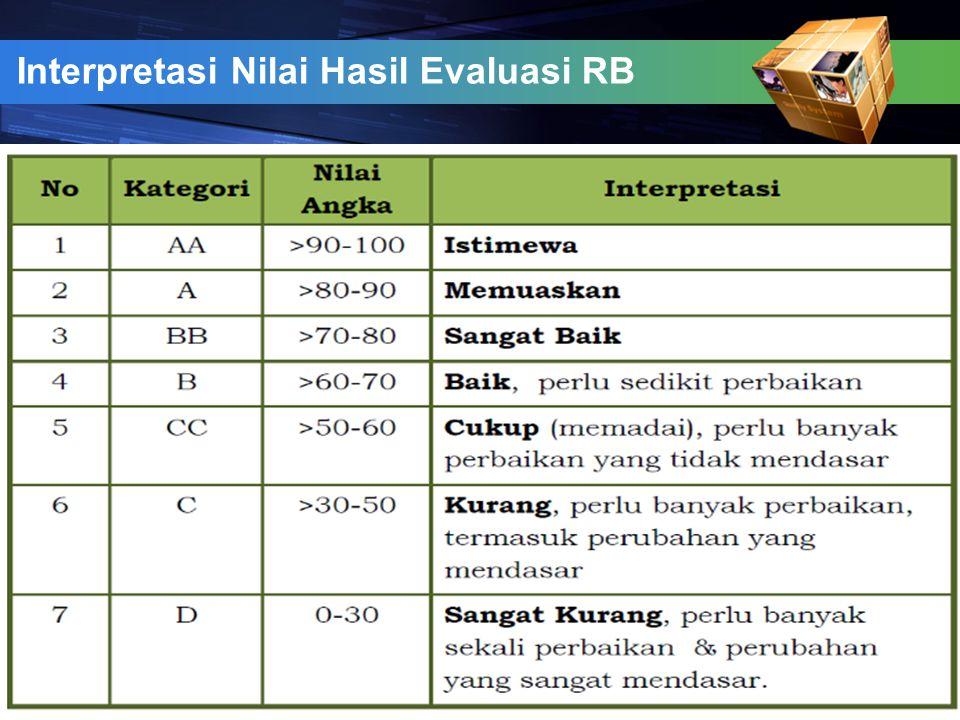 19 Interpretasi Nilai Hasil Evaluasi RB
