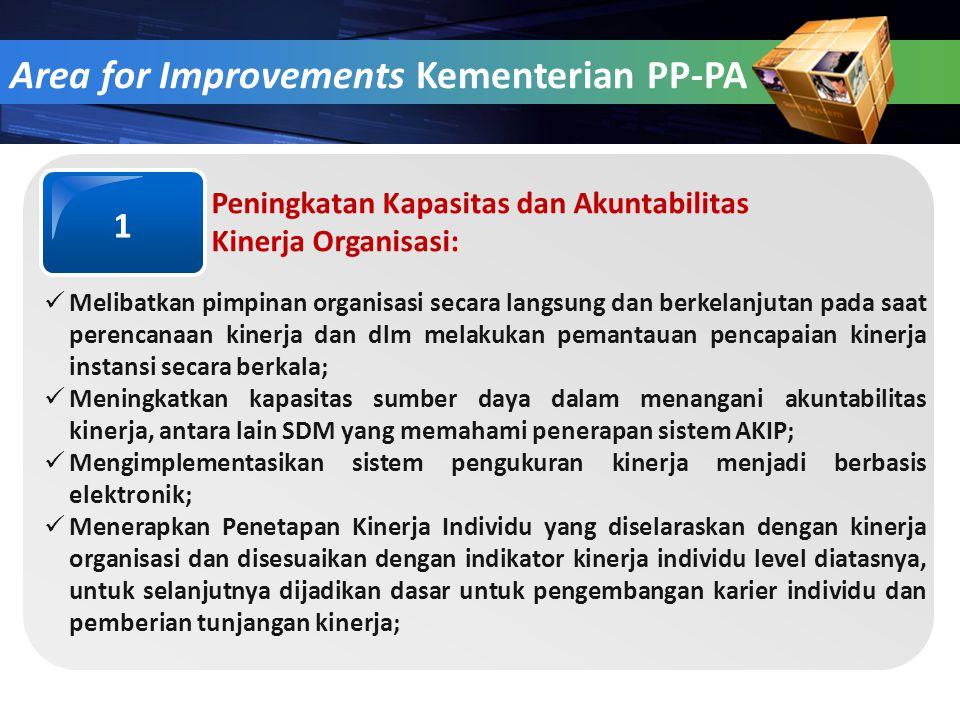 24 1 Peningkatan Kapasitas dan Akuntabilitas Kinerja Organisasi: Area for Improvements Kementerian PP-PA Melibatkan pimpinan organisasi secara langsun