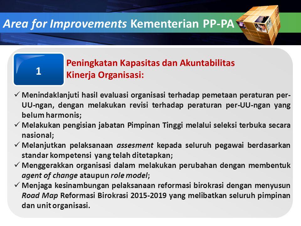 25 1 Peningkatan Kapasitas dan Akuntabilitas Kinerja Organisasi: Area for Improvements Kementerian PP-PA Menindaklanjuti hasil evaluasi organisasi ter