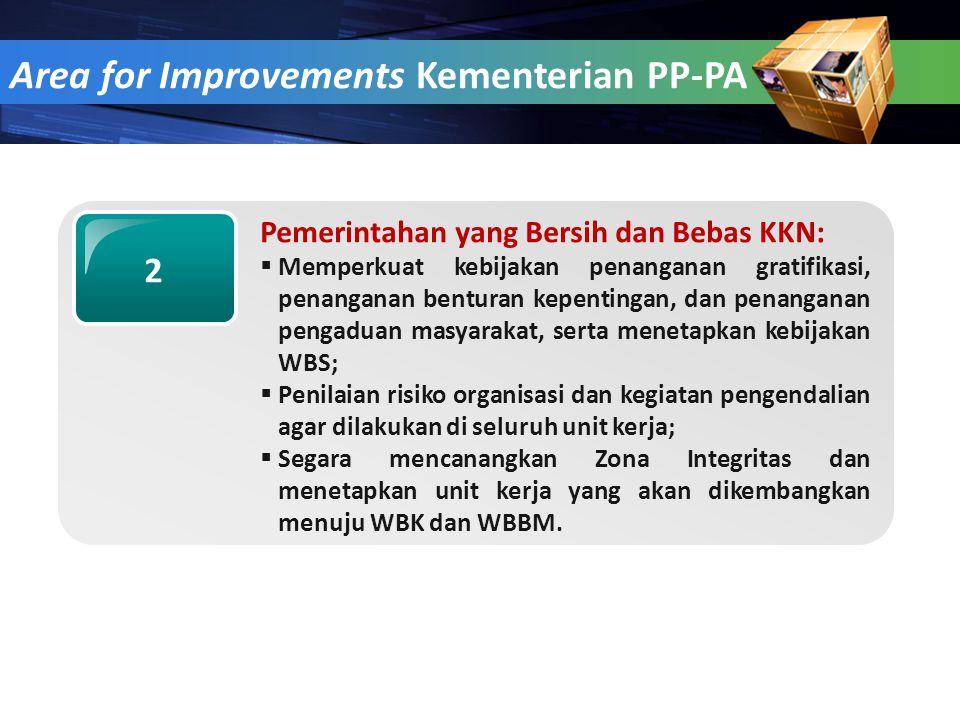 26 2 Pemerintahan yang Bersih dan Bebas KKN:  Memperkuat kebijakan penanganan gratifikasi, penanganan benturan kepentingan, dan penanganan pengaduan