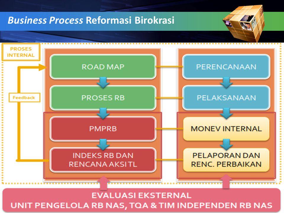 6 Business Process Reformasi Birokrasi
