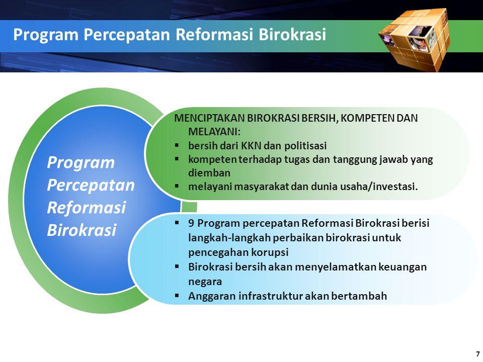Program Percepatan Reformasi Birokrasi 7 MENCIPTAKAN BIROKRASI BERSIH, KOMPETEN DAN MELAYANI:  bersih dari KKN dan politisasi  kompeten terhadap tug