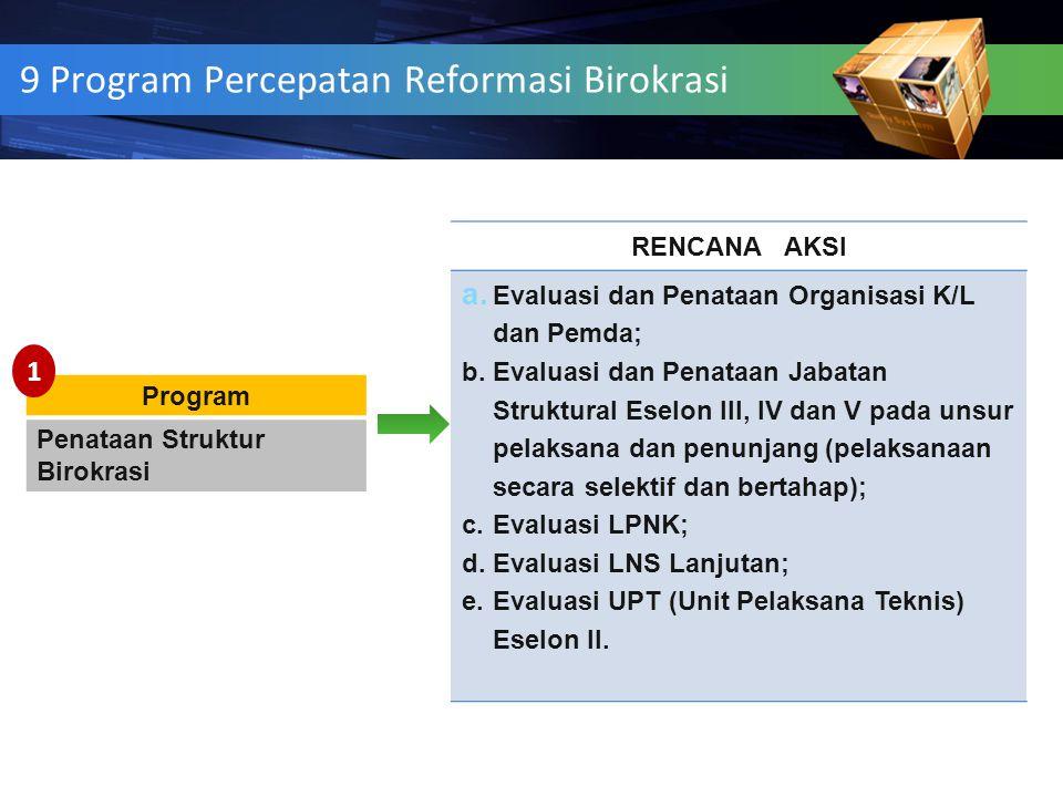 Program Penataan Struktur Birokrasi RENCANA AKSI a. Evaluasi dan Penataan Organisasi K/L dan Pemda; b.Evaluasi dan Penataan Jabatan Struktural Eselon