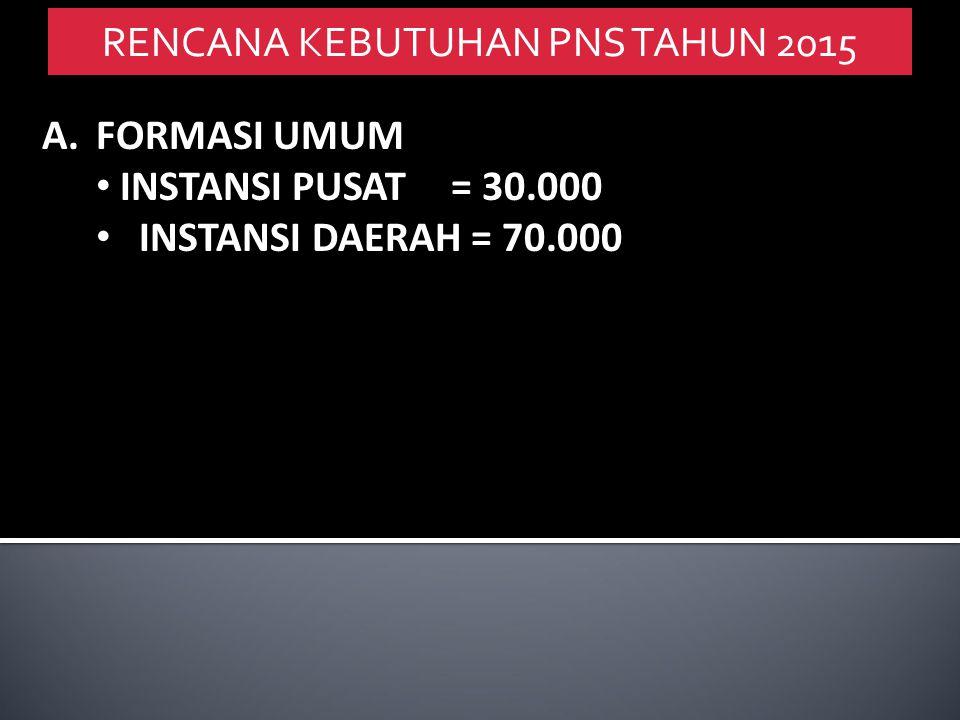A.FORMASI UMUM INSTANSI PUSAT = 30.000 INSTANSI DAERAH = 70.000 RENCANA KEBUTUHAN PNS TAHUN 2015