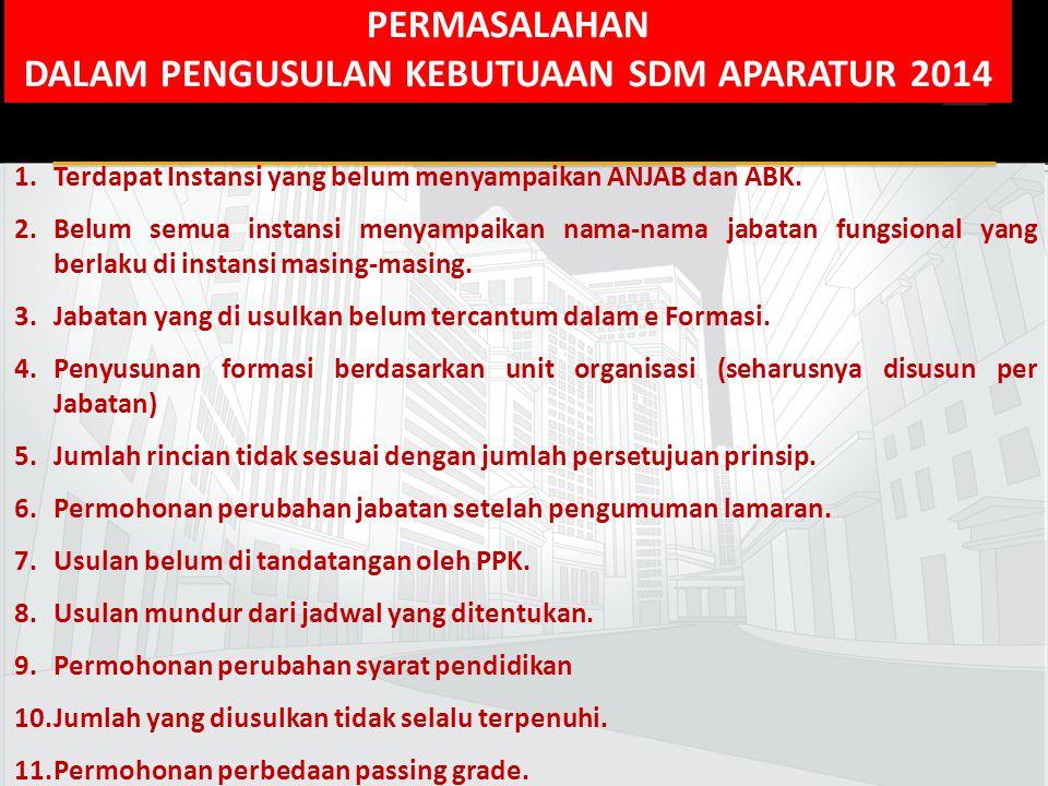 36 PERMASALAHAN DALAM PENGUSULAN KEBUTUAAN SDM APARATUR 2014 1.Terdapat Instansi yang belum menyampaikan ANJAB dan ABK.
