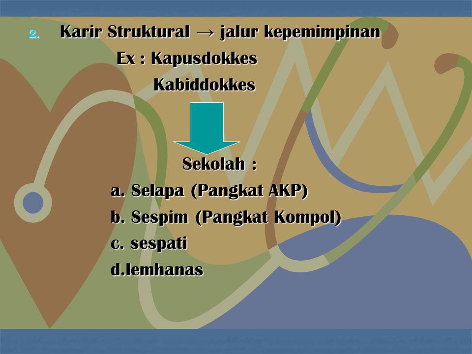 Tugas-tugas Yang Wajib Diemban Oleh Dokter POLRI 1.