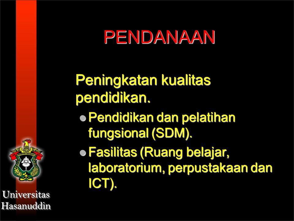 PENDANAAN Peningkatan kualitas pendidikan. Pendidikan dan pelatihan fungsional (SDM). Pendidikan dan pelatihan fungsional (SDM). Fasilitas (Ruang bela