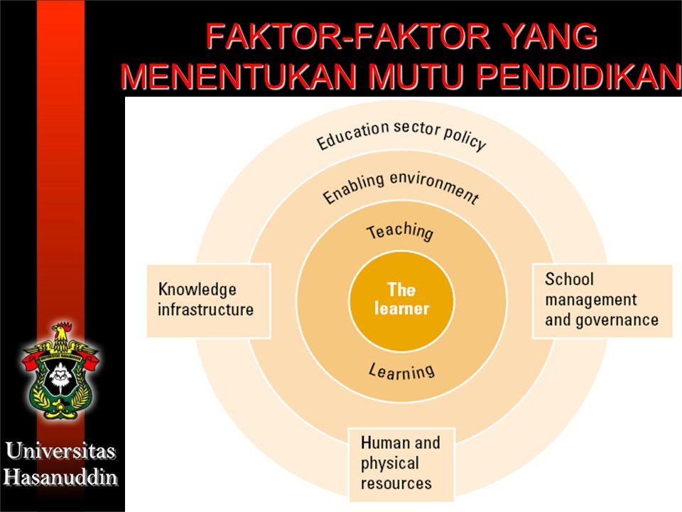 PENGEMBANGAN SUMBER DAYA MANUSIA Merencanakan, melaksanakan proses pembelajaran, serta menilai dan mengevaluasi hasil pembelajaran Merencanakan, melaksanakan proses pembelajaran, serta menilai dan mengevaluasi hasil pembelajaran