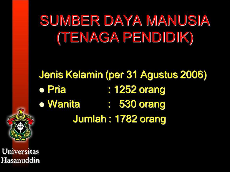 SUMBER DAYA MANUSIA (TENAGA PENDIDIK) Jenis Kelamin (per 31 Agustus 2006) Pria: 1252 orang Pria: 1252 orang Wanita: 530 orang Wanita: 530 orang Jumlah