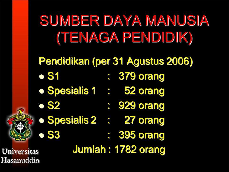 SUMBER DAYA MANUSIA (TENAGA PENDIDIK) Pendidikan (per 31 Agustus 2006) S1: 379 orang S1: 379 orang Spesialis 1: 52 orang Spesialis 1: 52 orang S2: 929