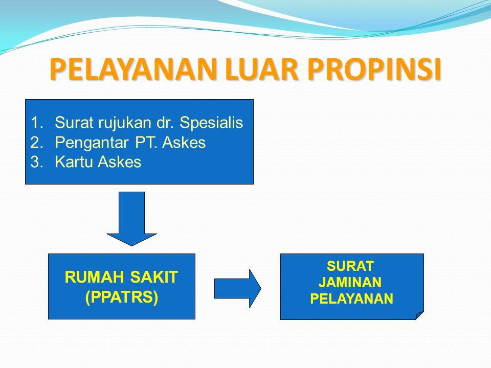 PELAYANAN LUAR PROPINSI RUMAH SAKIT (PPATRS) SURAT JAMINAN PELAYANAN 1.Surat rujukan dr.