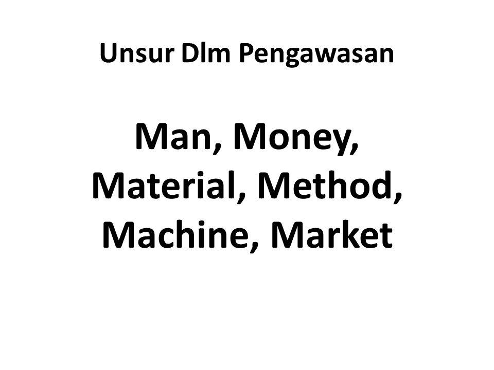Unsur Dlm Pengawasan Man, Money, Material, Method, Machine, Market