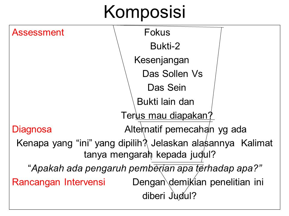 Komposisi Assessment Fokus Bukti-2 Kesenjangan Das Sollen Vs Das Sein Bukti lain dan Terus mau diapakan.