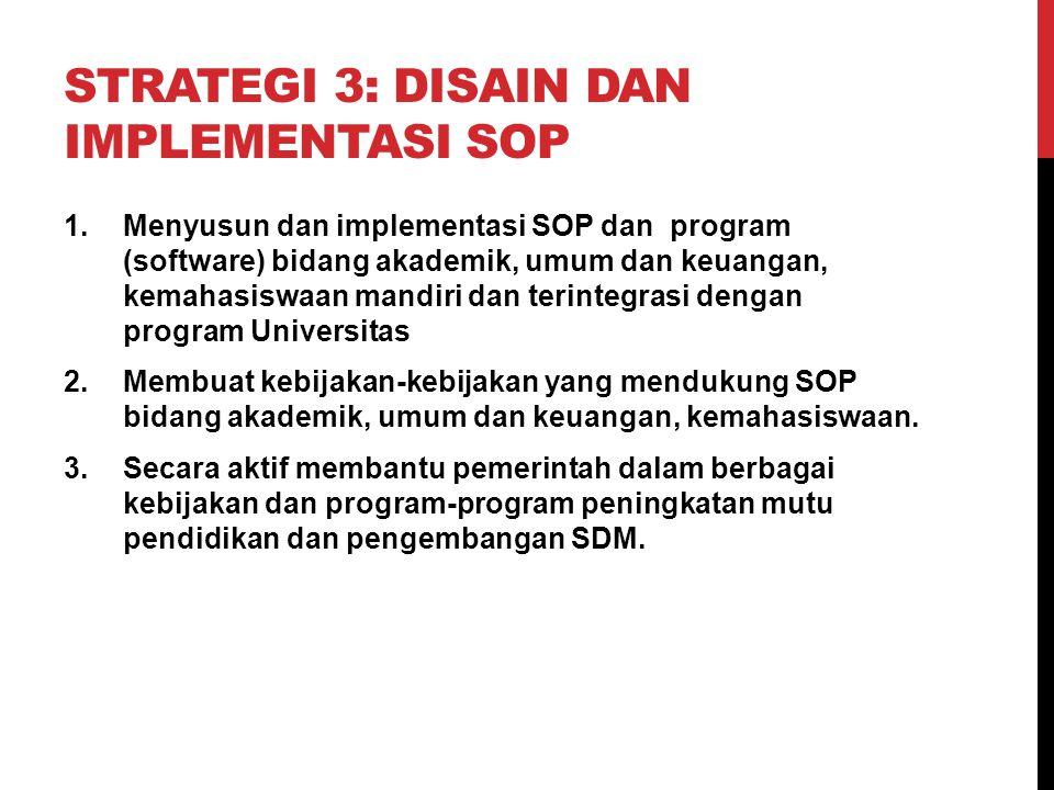 STRATEGI 3: DISAIN DAN IMPLEMENTASI SOP 1.Menyusun dan implementasi SOP dan program (software) bidang akademik, umum dan keuangan, kemahasiswaan mandi