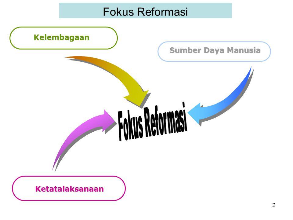 Fokus Reformasi Kelembagaan Sumber Daya Manusia Ketatalaksanaan 2