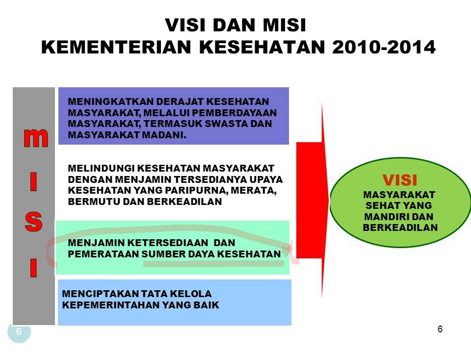 VISI DAN MISI KEMENTERIAN KESEHATAN 2010-2014 6 MENCIPTAKAN TATA KELOLA KEPEMERINTAHAN YANG BAIK VISI MASYARAKAT SEHAT YANG MANDIRI DAN BERKEADILAN ME