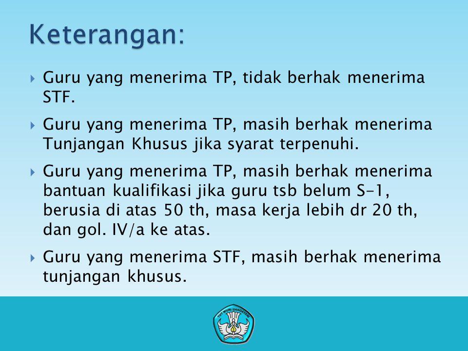  Guru yang menerima TP, tidak berhak menerima STF.  Guru yang menerima TP, masih berhak menerima Tunjangan Khusus jika syarat terpenuhi.  Guru yang