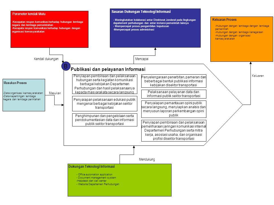 B Publikasi dan pelayanan Informasi Penyiapan pembinaan dan pelaksanaan hubungan serta kegiatan komunikasi berbagai kebijakan Departemen Perhubungan d
