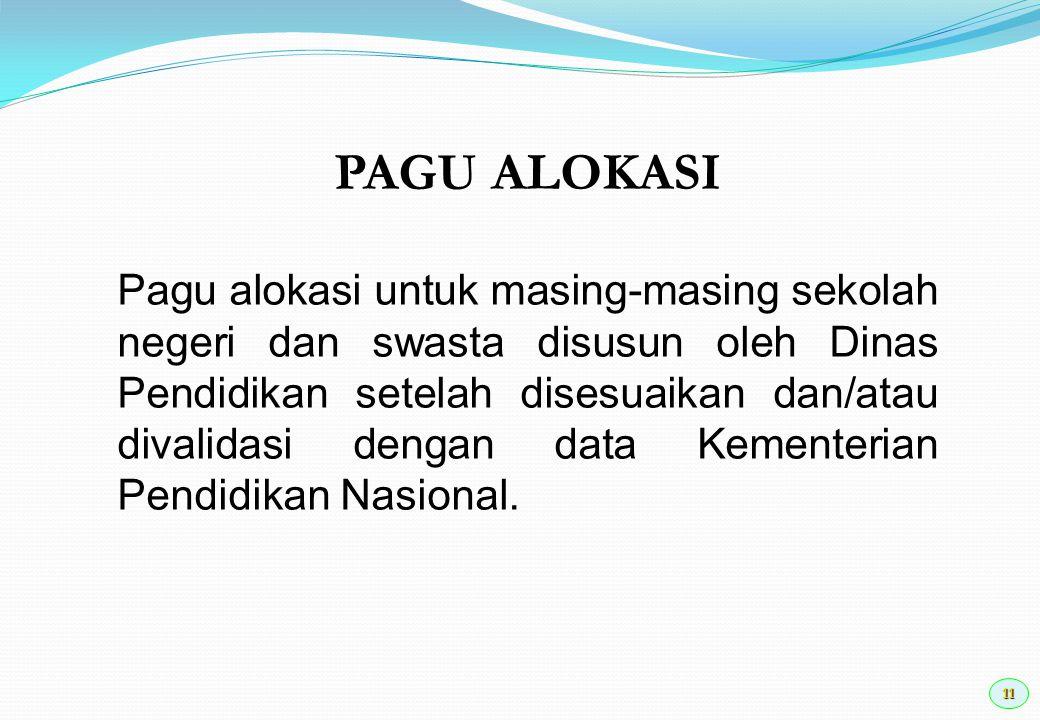 11 Pagu alokasi untuk masing-masing sekolah negeri dan swasta disusun oleh Dinas Pendidikan setelah disesuaikan dan/atau divalidasi dengan data Kement