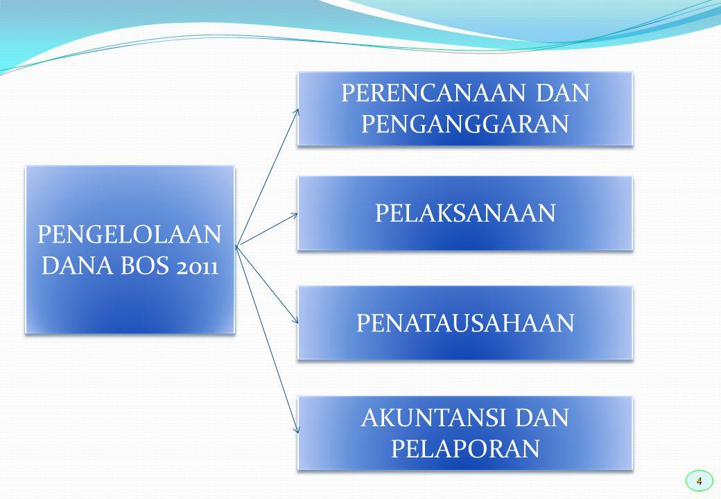 4 PENGELOLAAN DANA BOS 2011 PERENCANAAN DAN PENGANGGARAN PELAKSANAAN PENATAUSAHAAN AKUNTANSI DAN PELAPORAN