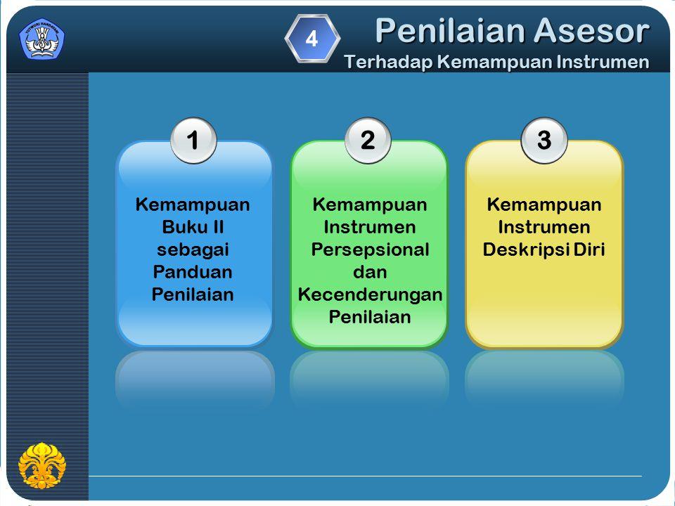 Penilaian Asesor Terhadap Kemampuan Instrumen 132 Kemampuan Instrumen Persepsional dan Kecenderungan Penilaian Kemampuan Instrumen Deskripsi Diri Kema