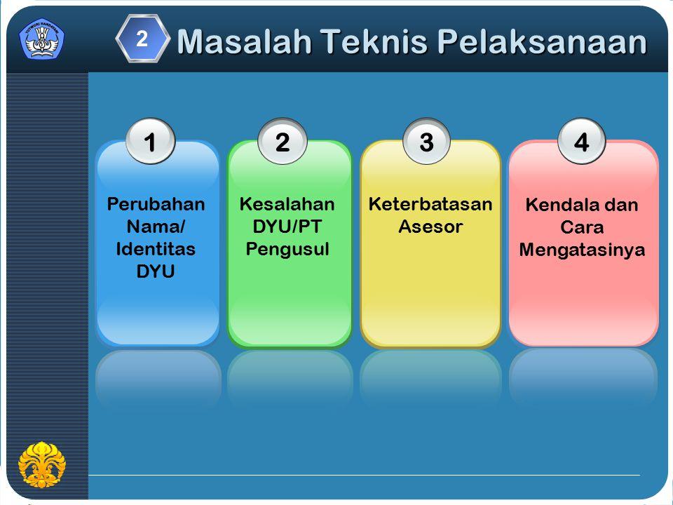 Masalah Teknis Pelaksanaan 3 Keterbatasan Asesor 12 Kesalahan DYU/PT Pengusul Perubahan Nama/ Identitas DYU 4 Kendala dan Cara Mengatasinya 2
