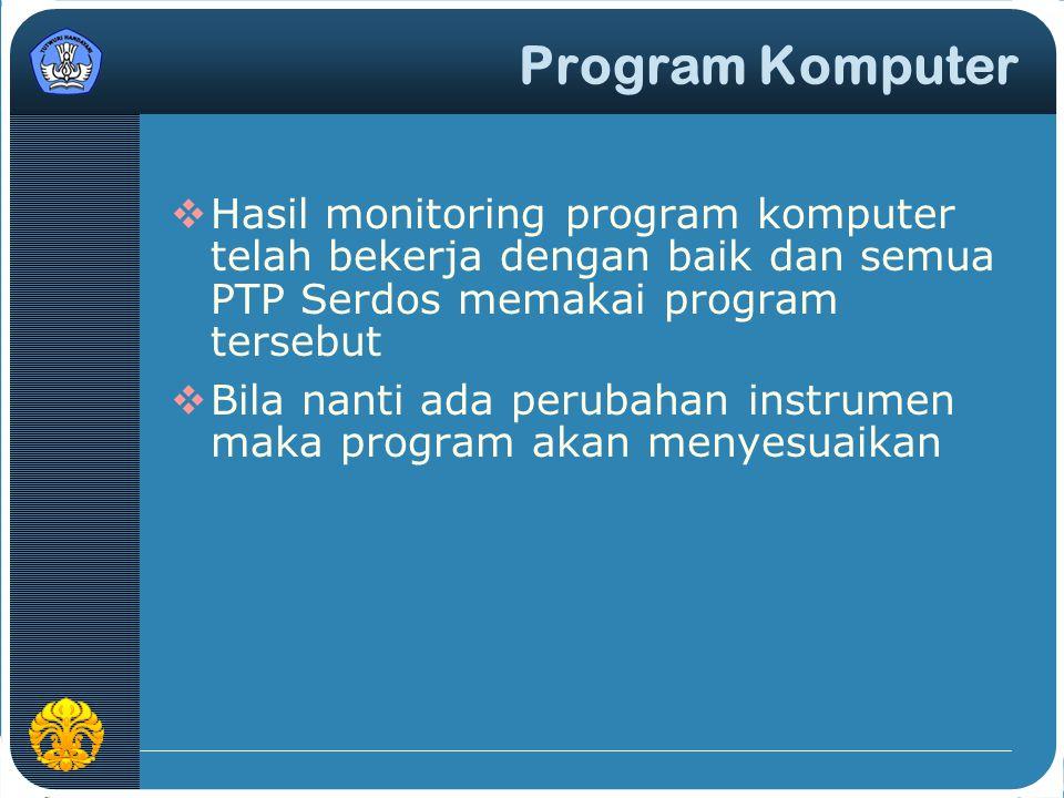 Program Komputer  Hasil monitoring program komputer telah bekerja dengan baik dan semua PTP Serdos memakai program tersebut  Bila nanti ada perubaha