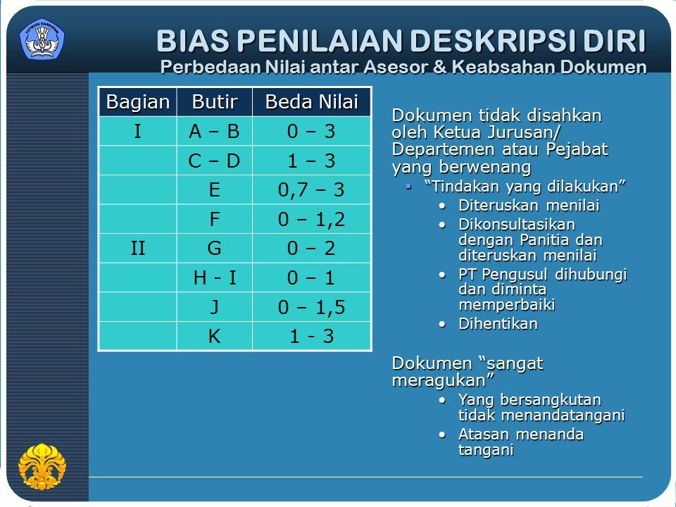 BIAS PENILAIAN DESKRIPSI DIRI Perbedaan Nilai antar Asesor & Keabsahan Dokumen BagianButir Beda Nilai IA – B0 – 3 C – D1 – 3 E0,7 – 3 F0 – 1,2 IIG0 –