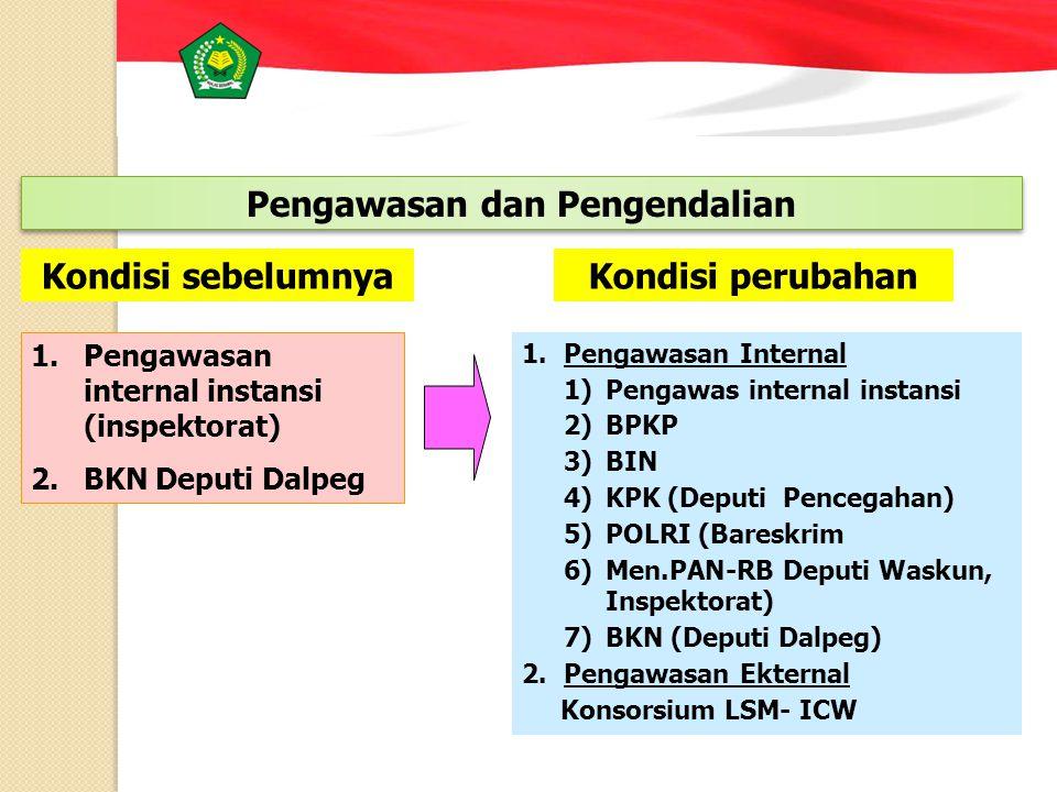 1.Pengawasan internal instansi (inspektorat) 2.BKN Deputi Dalpeg 1.Pengawasan Internal 1)Pengawas internal instansi 2)BPKP 3)BIN 4)KPK (Deputi Pencega