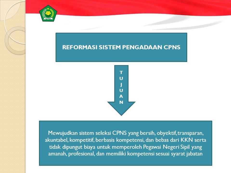 REFORMASI SISTEM PENGADAAN CPNS Mewujudkan sistem seleksi CPNS yang bersih, obyektif, transparan, akuntabel, kompetitif, berbasis kompetensi, dan beba
