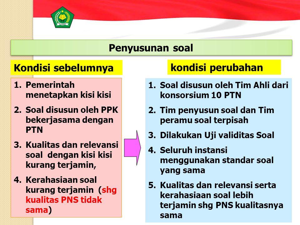 Penyusunan soal 1.Pemerintah menetapkan kisi kisi 2.Soal disusun oleh PPK bekerjasama dengan PTN 3.Kualitas dan relevansi soal dengan kisi kisi kurang