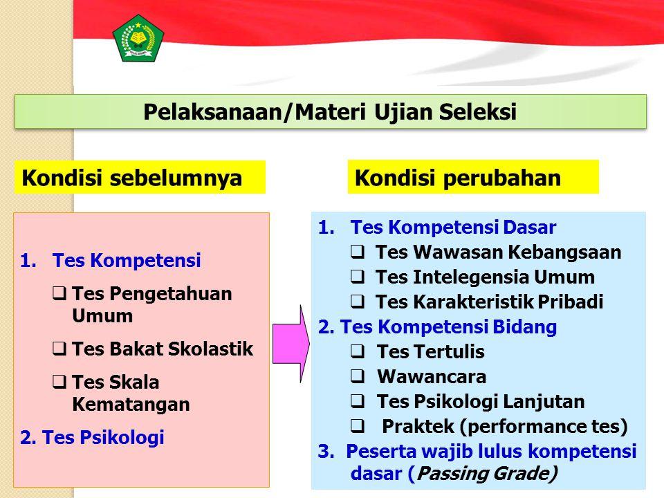 1.Tes Kompetensi  Tes Pengetahuan Umum  Tes Bakat Skolastik  Tes Skala Kematangan 2. Tes Psikologi 1.Tes Kompetensi Dasar  Tes Wawasan Kebangsaan